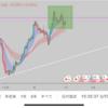 来週月曜日のドル円の値動きはまだ上げるかな?