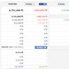 2021/6/16の損益、保有株