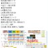 【地震予知】磁気嵐ロジックでは国内危険度は7月23日がL5(警戒)・20~24日がL4(要注意)!特に日向灘・東海・関東!2020年巨大地震発生説のある『首都直下地震』・『南海トラフ地震』にも要警戒!