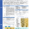 JSPN2018: 第114回日本精神神経学会で「DPATの個別対応と決定要因に関する分析」というタイトルでポスター発表を行いました