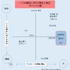 ハリル解任に対する著名人発言 マトリックス図【4/13更新】