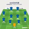 【親善試合】調整試合でしかない U23ブラジル代表 vs U23日本代表(採点編)