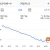 3ヶ月で8kg減!ダイエット生活完了!