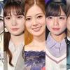【結果発表】女性アイドル顔だけ総選挙2020