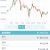ビットコイン爆上げ、今からの仮想通貨投資。ビットコインキャッシュ時代到来⁉️