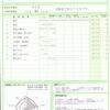 日本漢字能力検定第2級不合格体験記