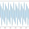 PythonでscipyのFFT、IFFTを使った分かりやすい例(2)