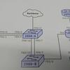 ICTSC8の問題解説 [ストーム制御とVSRX]