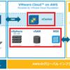 VMware Cloud on AWSのIPアドレスについて