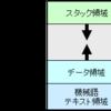 筑波大の講義「システムプログラミング」第3回メモ