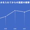 昨年は売り切れも!電気を使わない日本製の自然気化式加湿器が今ブーム!【口コミ】ニトリのペーパー加湿器レビュー2017