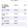 2020/11/12(木)