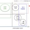 社会的投資がなぜ今日本で求められているのか