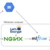 MLflowをさくっと導入できるdocker-composeを作った