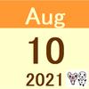 「ひふみプラス」分析(2021年7月末時点)