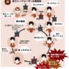薪ストーブユーザーの悪循環