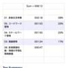 2020/11/25(水)