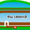 中山記念2020