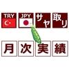 TRYJPYサヤ取り 2019年6月度実績