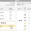 【競輪・K3的中!】130円ですか・・・配当・・・