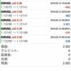 【3月14日】EU離脱は 6月30日まで延期。FX おすすめ自動売買ツールのトレード