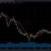 トレード記録 9/27 EUR/USD 2100:〜23:30 +0.2pips