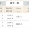 【CFD取引】週間スイングトレードの結果 第3回