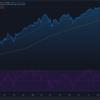 2021-8-10 週明け米国株の状況