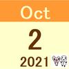前日比25万円以上のマイナス(10/1(金)時点) 勝者:アクティブ投信ブロガー