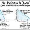 安全な株はない!