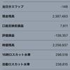 <トラリピFX> 2月10日~15日 収益報告