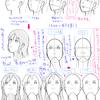 【17】 3/14 「アオリを考える。 -描いて慣れよう+正面アオリ-」
