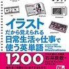 6/1 Kindle今日の日替りセール