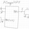 タイマー1 / インプットキャプチャ機能 / 外部パルスのパルスエッジをキャプチャする