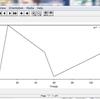 gnuplotを使ったグラフの描画