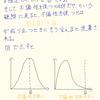 不偏分散を(n-1)で割っている理由