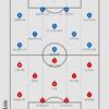 2020-2021バスク州杯決勝 レアル・ソシエダ対CAオサスナ(2021/8/7)