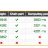 NEM スーパーノードの構築 第2回(サーバ設定編 Ubuntu 14)