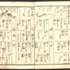 【日本版MNIST】江戸時代の古典くずし字データセットが面白い!