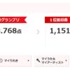 本日のカラオケ(2017/8/15)