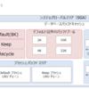Oracle データベース アーキテクチャ(データベース バッファキャッシュ)