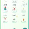 ポケットモンスター Let's Go!についてとPokémon GOの雑プレイ 感想 …ミュウツーの逆襲  EVOLUTION…?