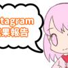 instagramはちゃんと取り組めば伸びるSNSだよね