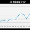 株式投資 4月第3週の成績
