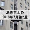 【決算まとめ】2018年7月9日~13日の米国株決算