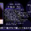 【月曜日の先週の一本!】十旭日「麹39」生原酒【FUKA🍶YO-I】