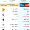 20日目 Ripple vs Ethereum