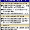 自民改憲案、集約先送り 「9条2項維持・自衛隊」に異論 - 東京新聞(2018年3月16日)
