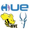 HueからHiveやImpalaの実行時にリソースプールを変更したい問題