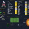 #2 鉄の戦士たち 【Football Manager 2020】